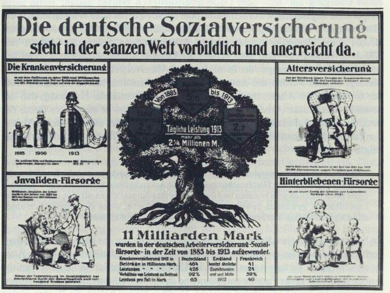 Bewerbung der deutschen Sozialversicherung